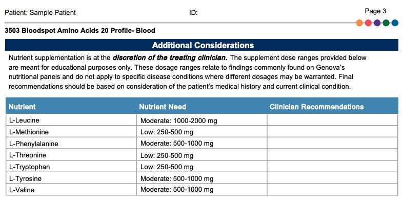 Aminozuren en Vetzuren met suppletie advies